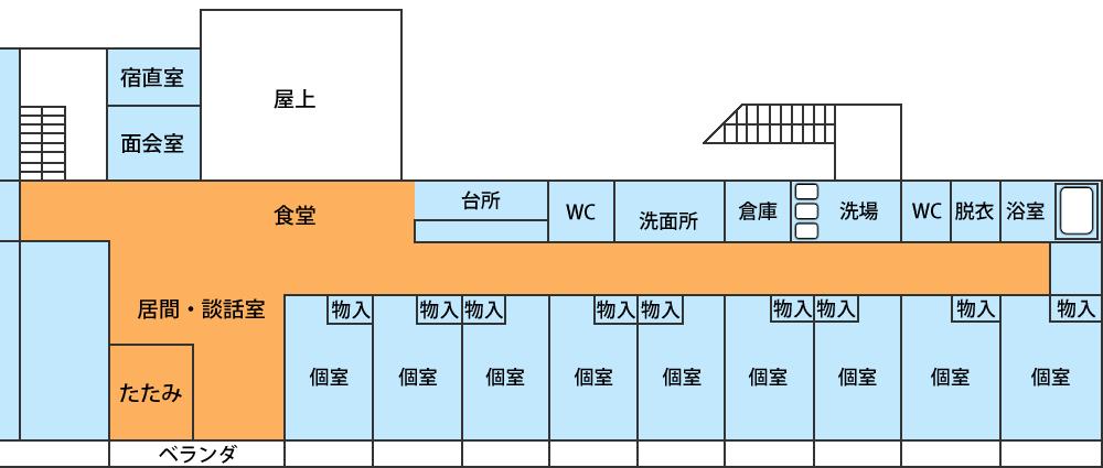 画像:グループホーム間取り図